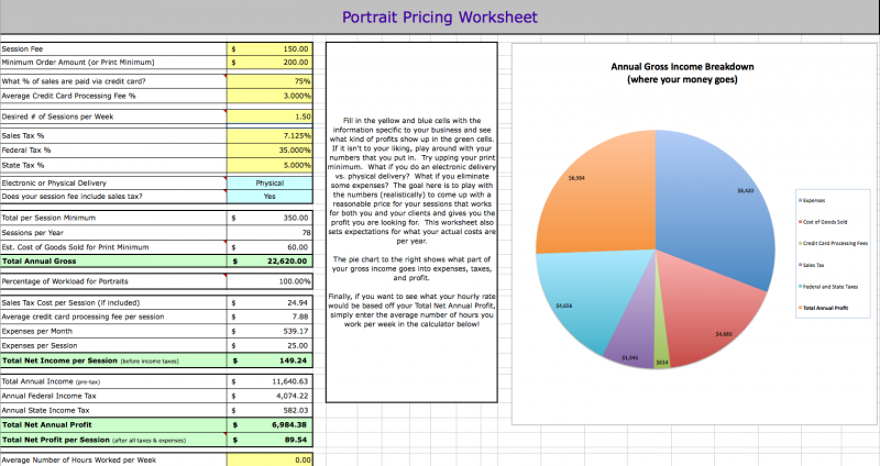 Portrait Pricing Results