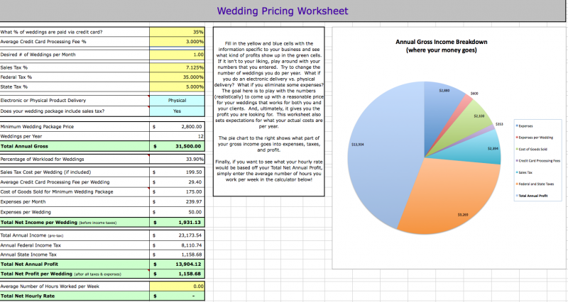 Wedding Pricing Results