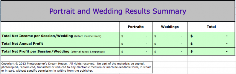 Portrait and Wedding Results Summary